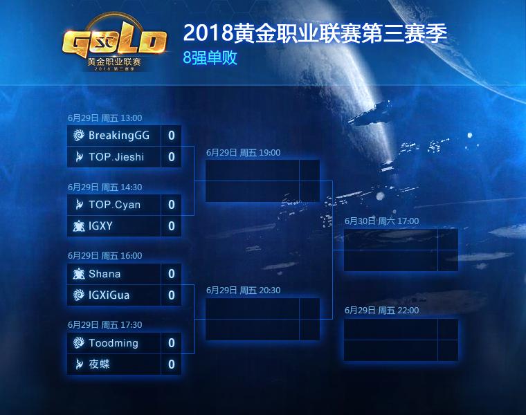 《星际争霸2》黄金职业联赛第三赛季八强29日打响